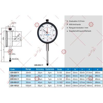 Dial gauge indicator