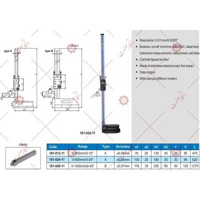 Digital Based caliper